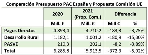 PRESUPUESTO PAC 2020 2021