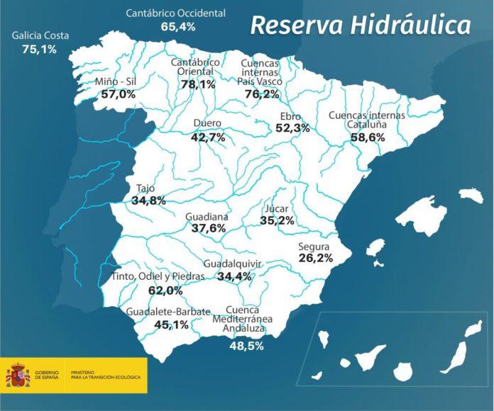 LAS LLUVIAS PROVOCAN UN FUERTE AUMENTO DE LA RESERVA HIDRÁULICA
